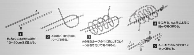 釣り糸の結び方