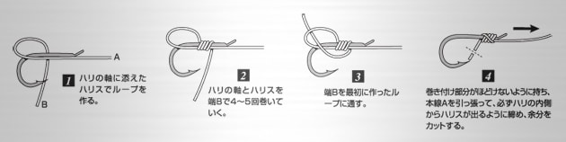 釣り針と糸の結び方